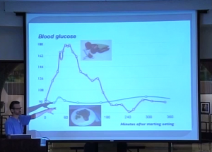 Changes in Blood Sugar Level